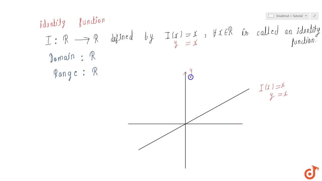 Solution for Explain Identity function with graph