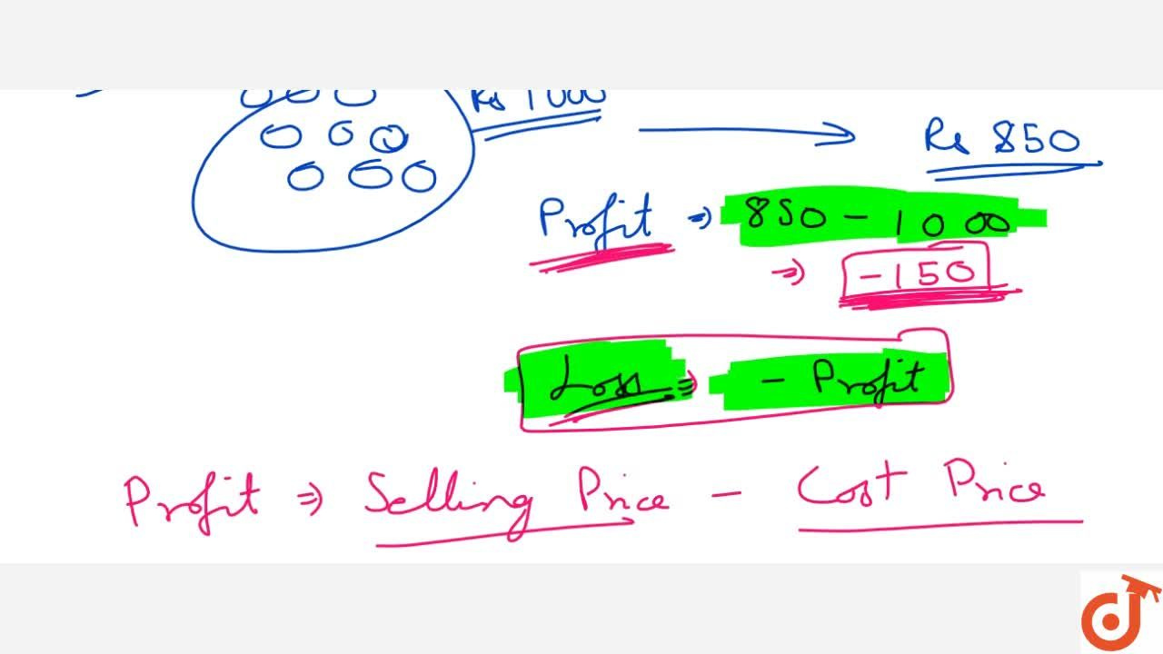 Solution for Profit If the selling price (S.P.) of an article i