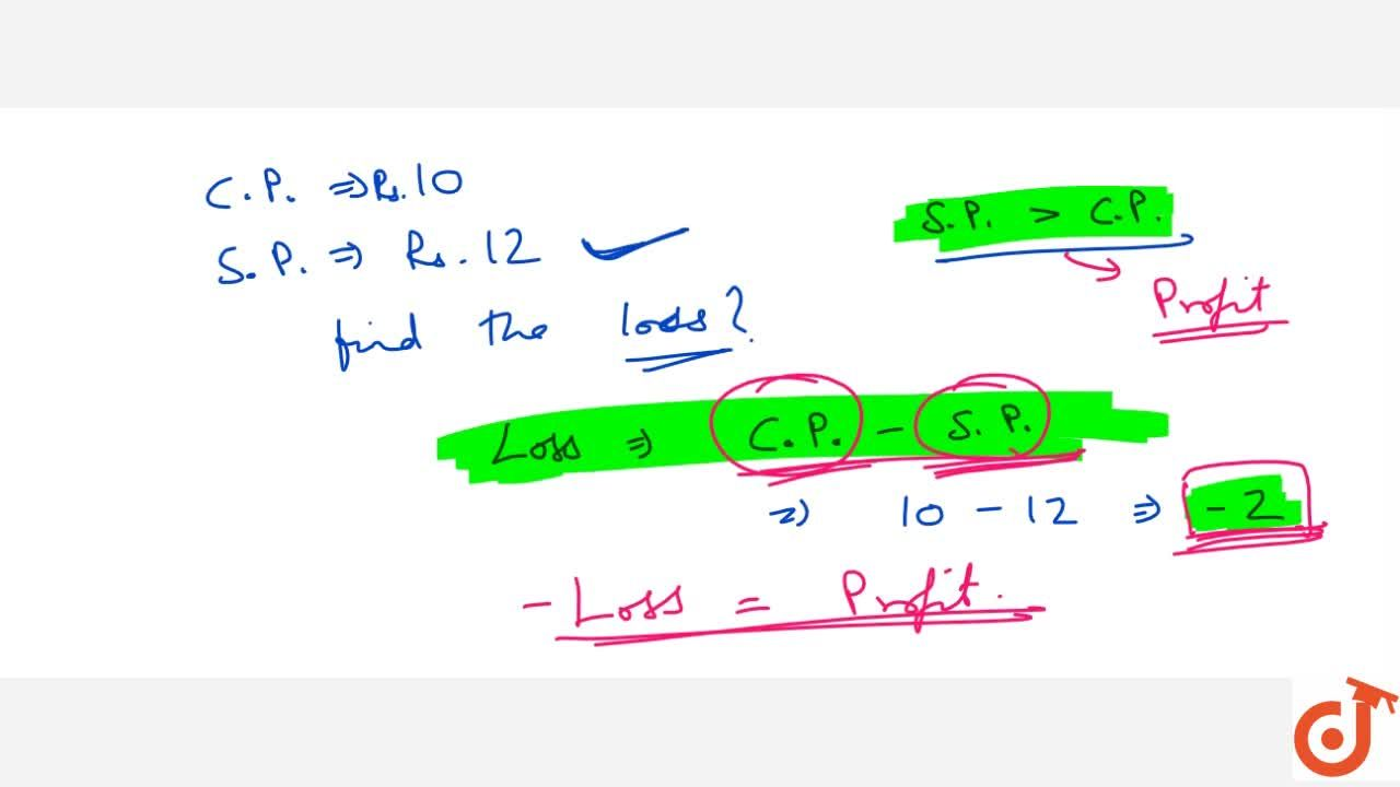 Solution for Loss: If the selling price (S.P.) of an article is