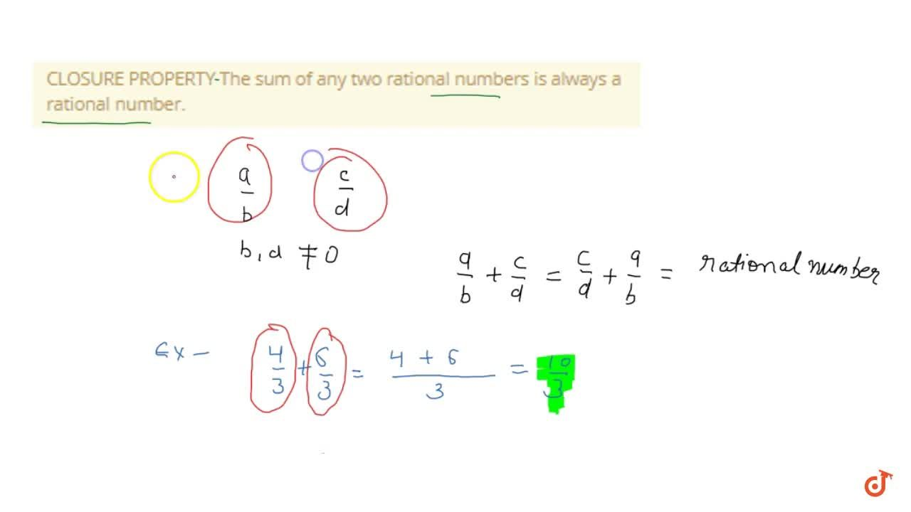 CLOSURE PROPERTY The sum of any two rational numbers is always a rational number.