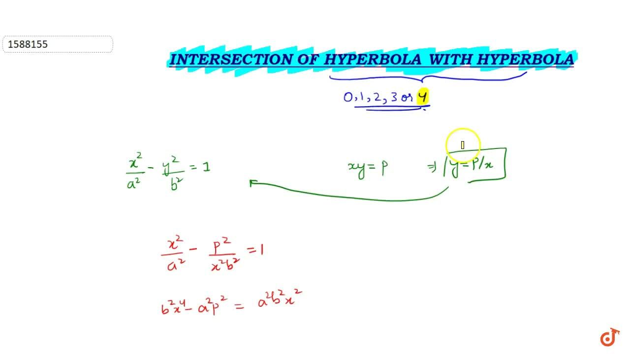 Solution for Intersection of Hyperbola with Hyperbola