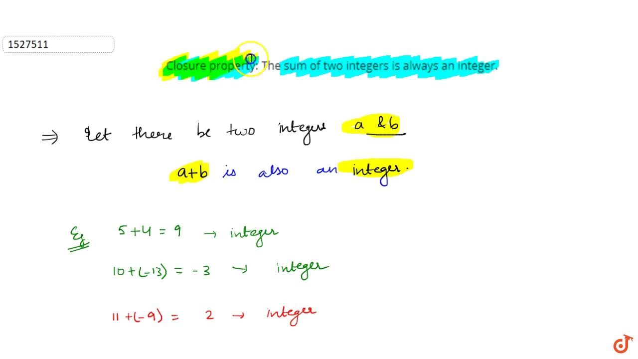 Solution for Closure property: The sum of two integers is alway