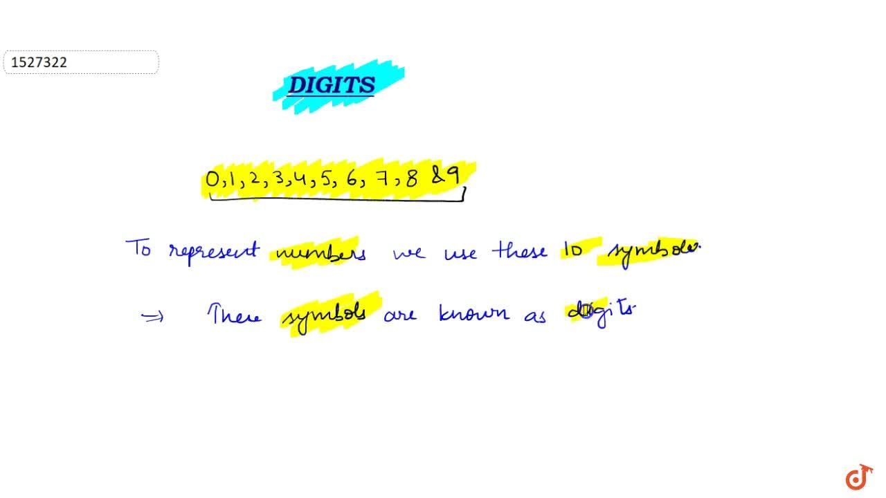 What are digits?