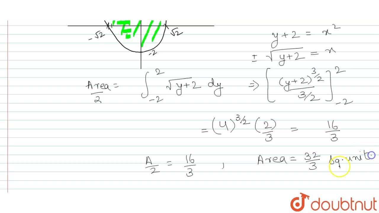 Solution for The area of the region bounded by the curve y = x