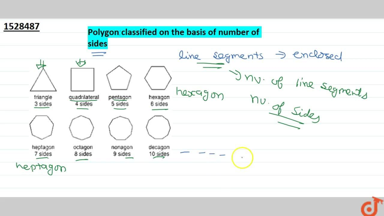 Solution for Polygons are classified according to the number of