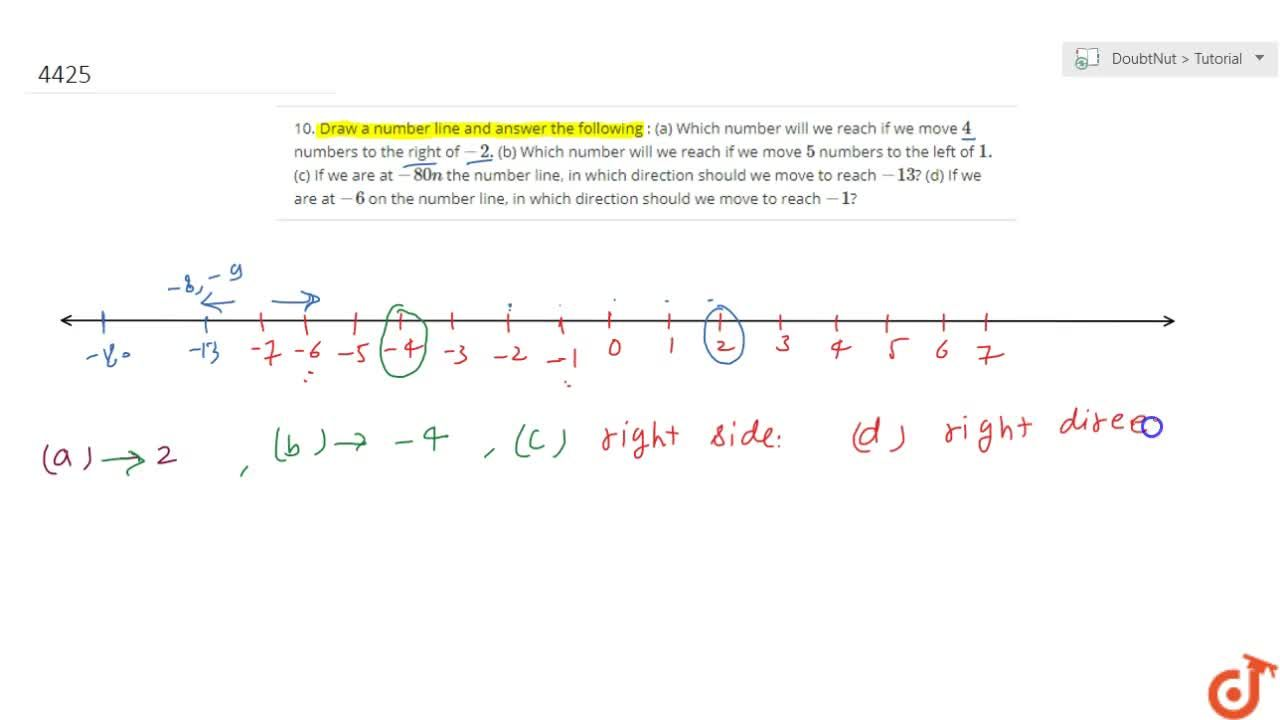 10. Draw a number line and answer the following : (a) Which number will we reach if we move 4 numbers to the right of -2.(b) Which number will we reach if we move 5 numbers to the left of 1.(c) If we are at -80n the number line, in which direction should we move to reach -13? (d) If we are at -6 on the number line, in which direction should we move to reach -1?