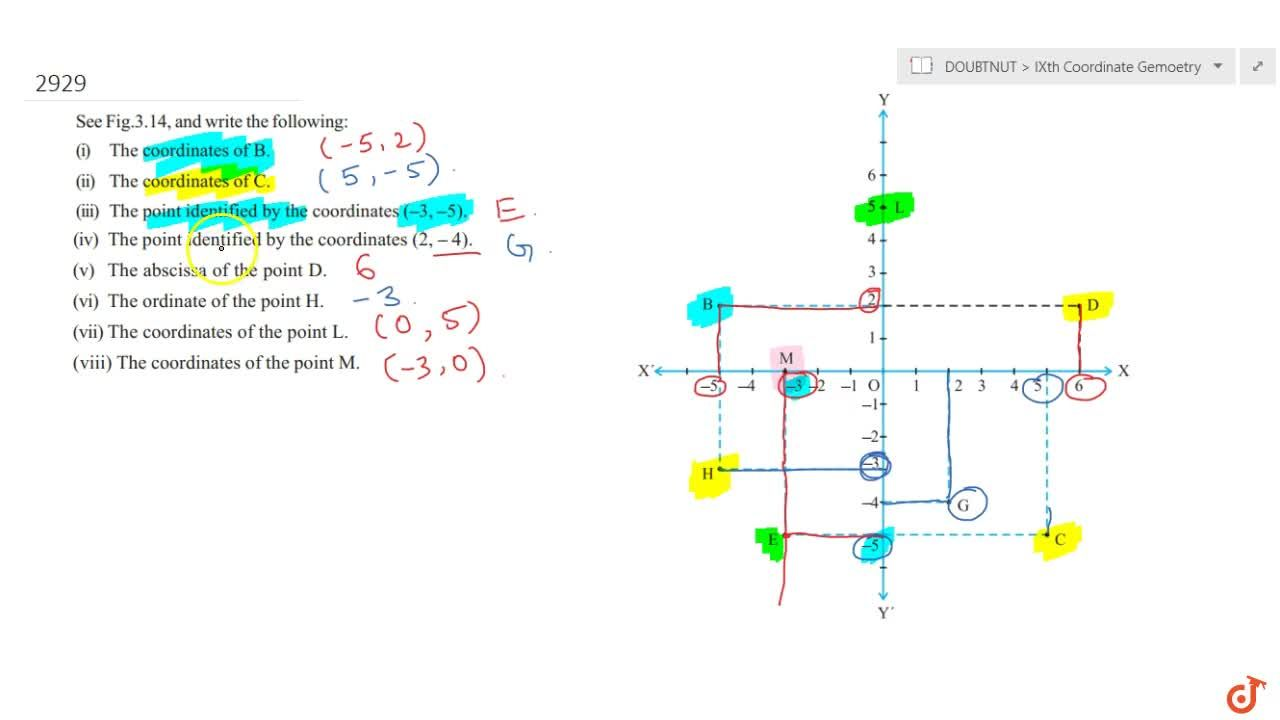 Solution for See Fig.3.14. and write the following:(i) The  coo