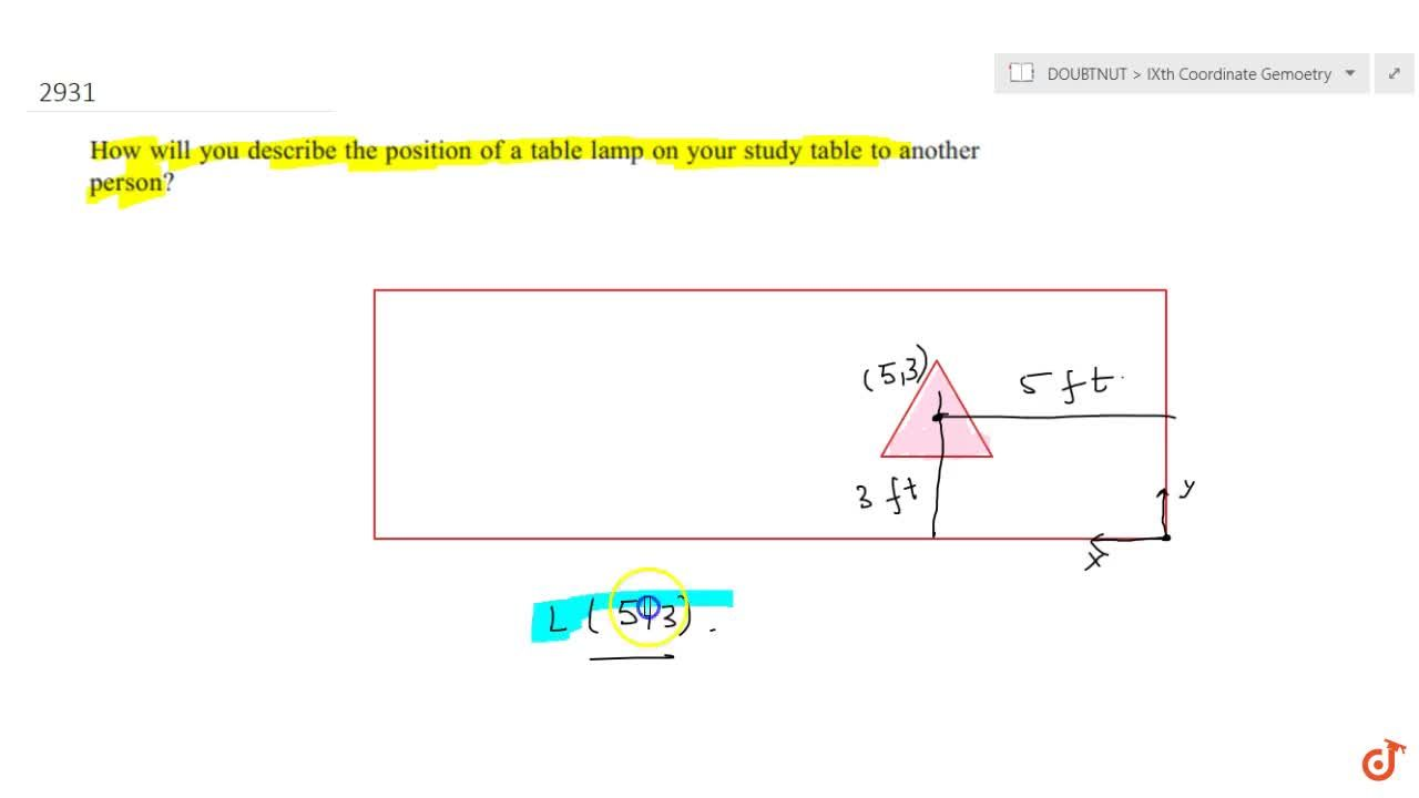 Solution for How will you describe the position of  a table lam