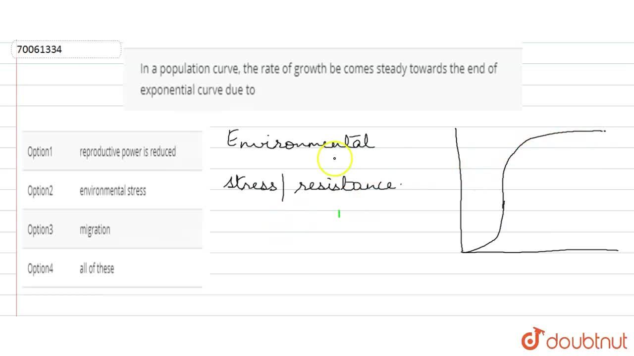 Solution for In a population curve, the rate of growth be comes