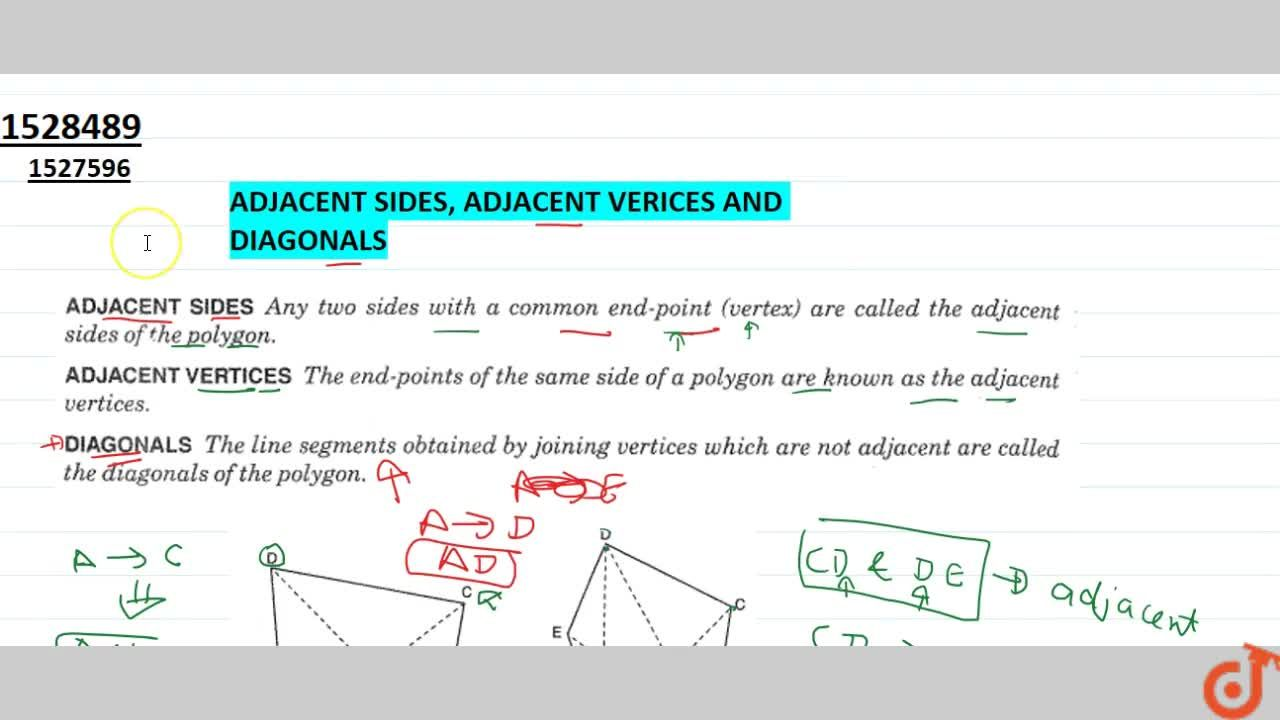 Solution for Adjacent vertices the end-points of the same side