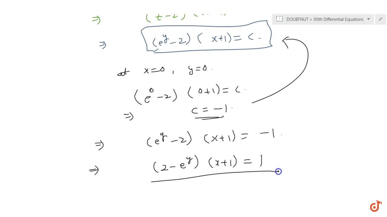 Solution for Find  a particular solution of the differential eq