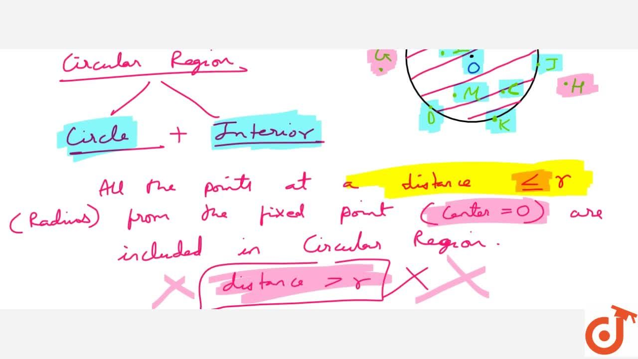 Solution for CIRCULAR REGION The part of the circle that consis
