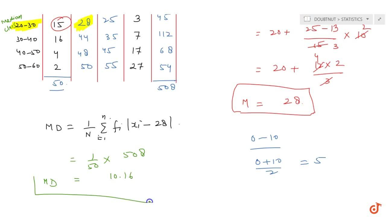 Solution for Calculate the mean deviation about median for the