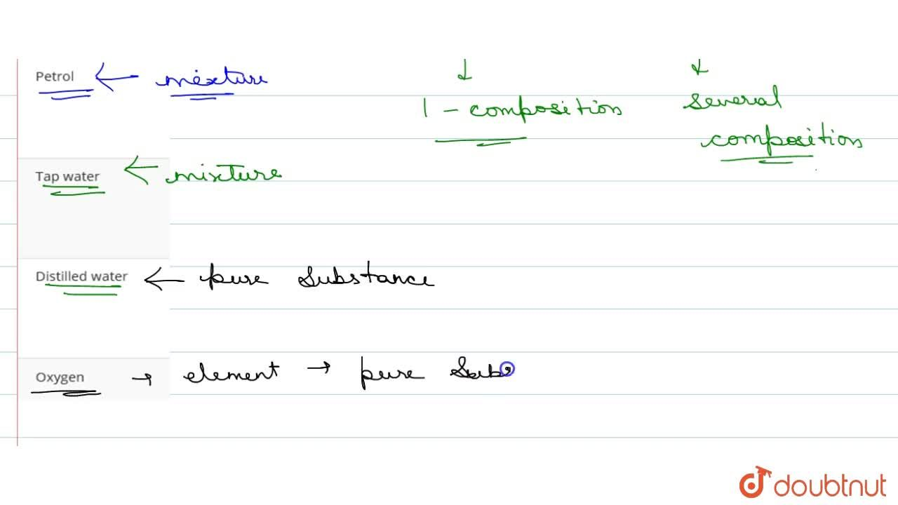 Solution for Classify the following as pure substances or mixtu