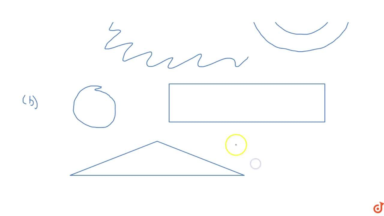 Draw rough diagrams to illustrate the following :(a) Open curve (b)  Closed curve.