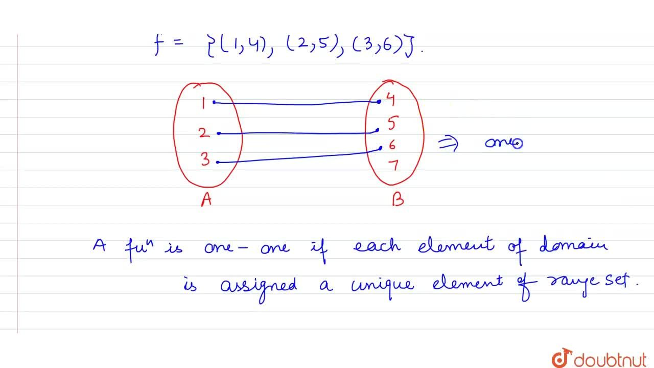 Solution for Let A = {1, 2, 3}, B = {4, 5, 6, 7}and let f