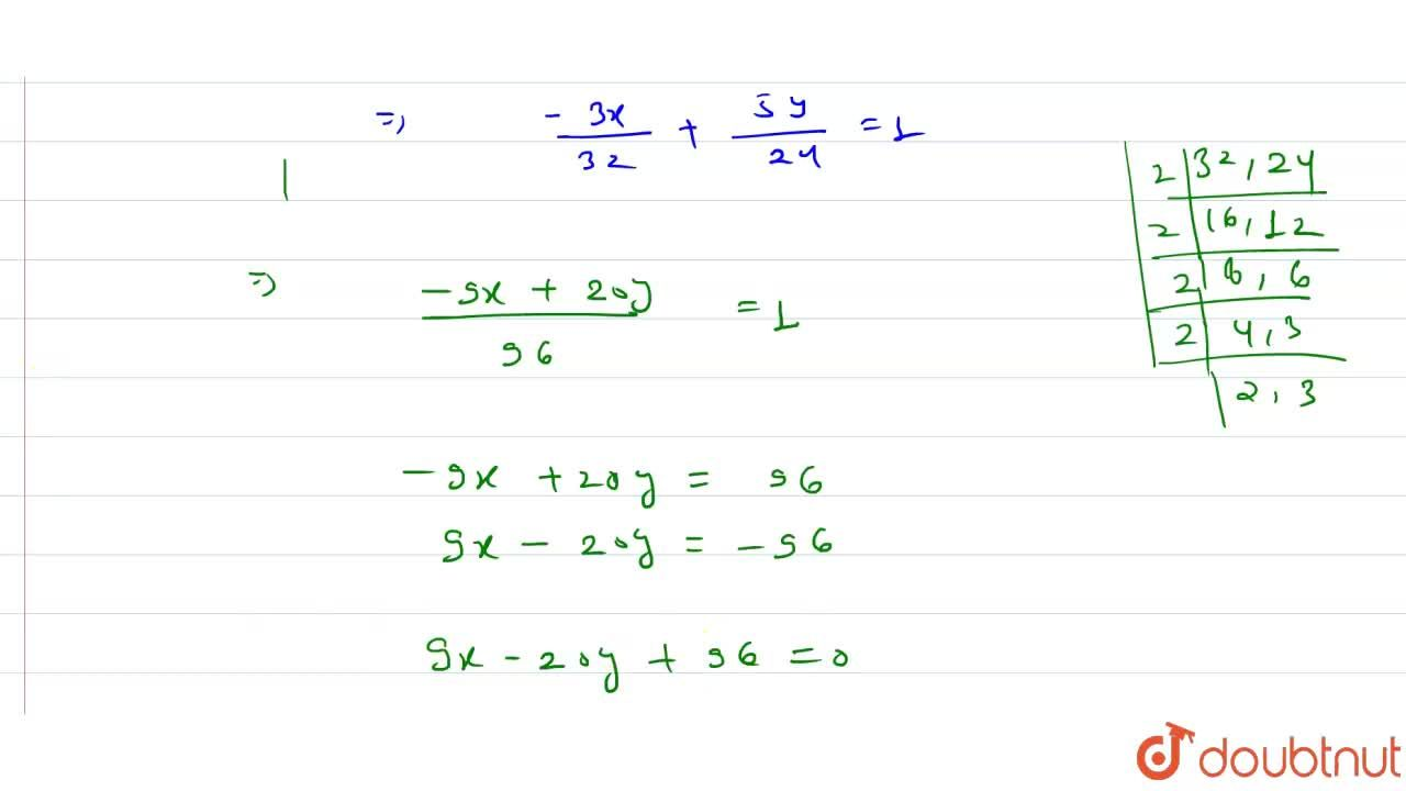 Solution for The equation of straight line which passes through