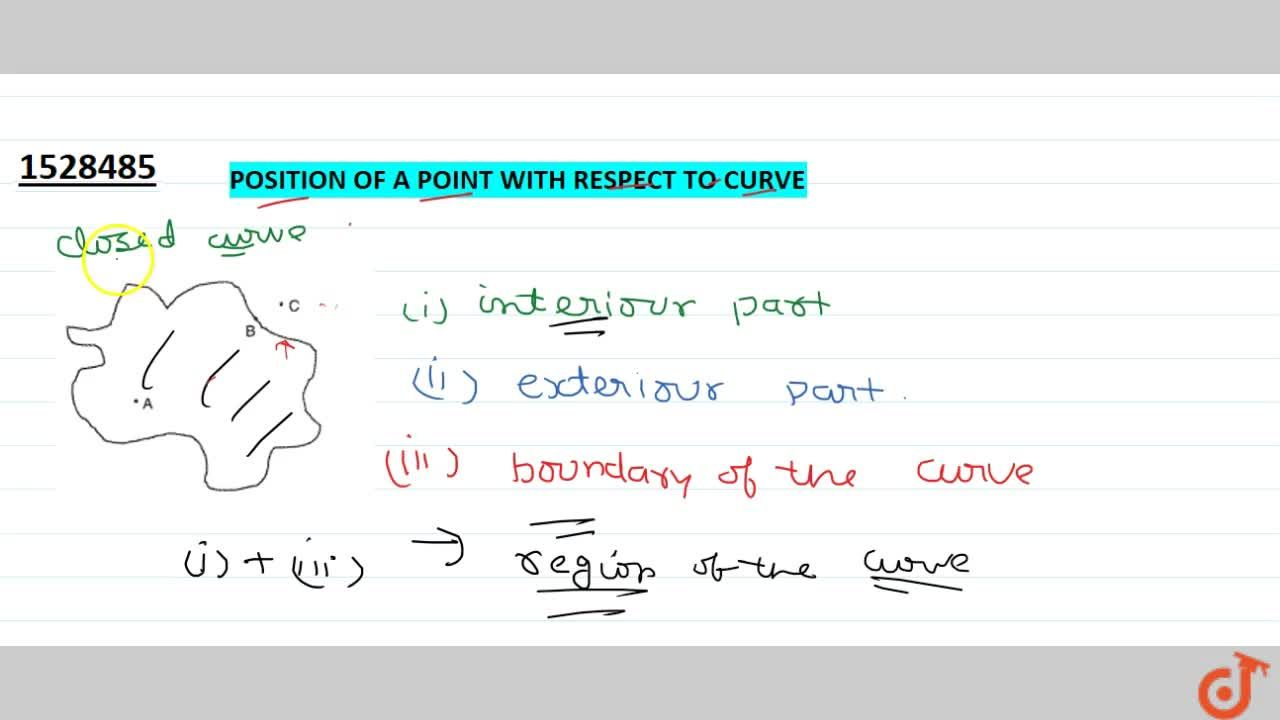 Solution for Position of a point with respect to a curve.