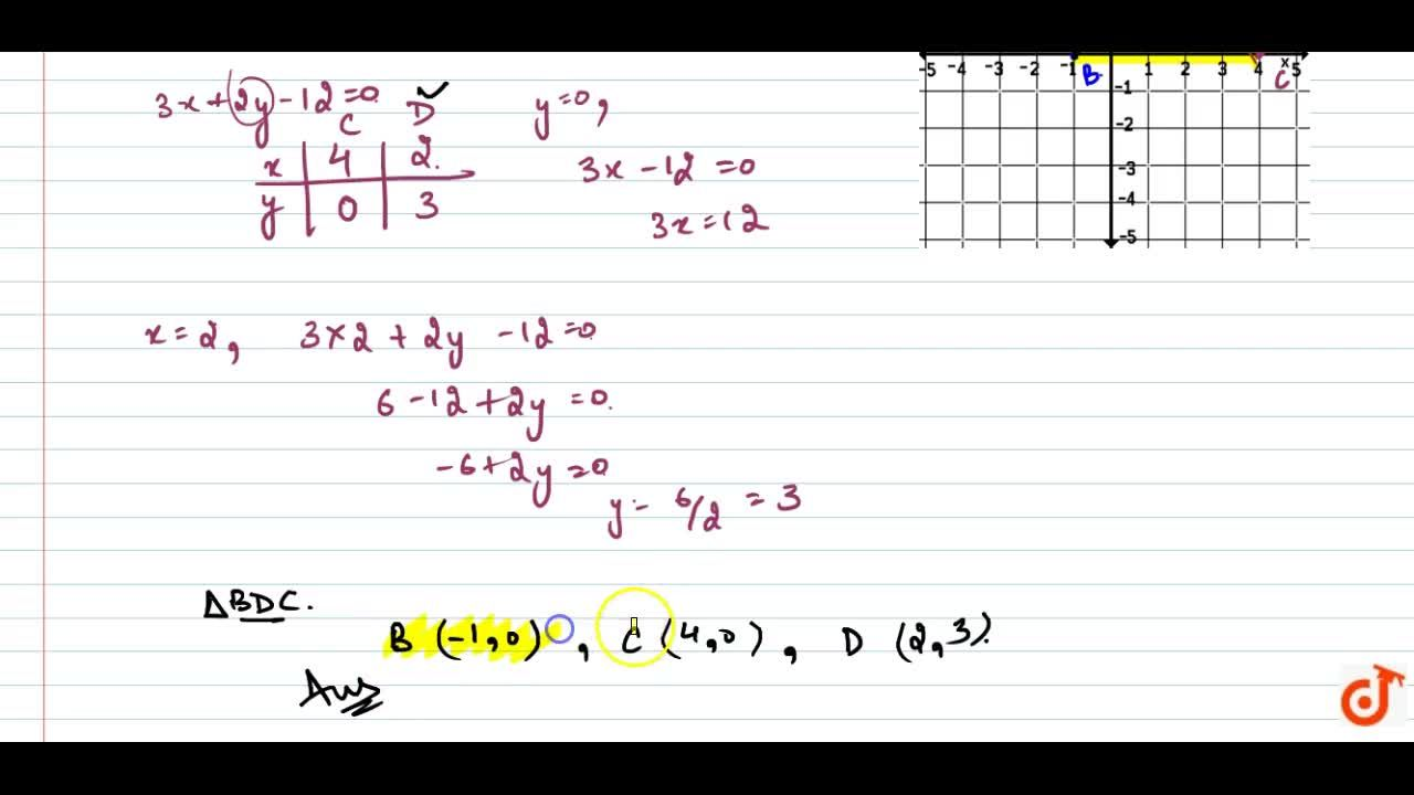 Solution for Draw the graphs  of the equations x  y+1=0 and