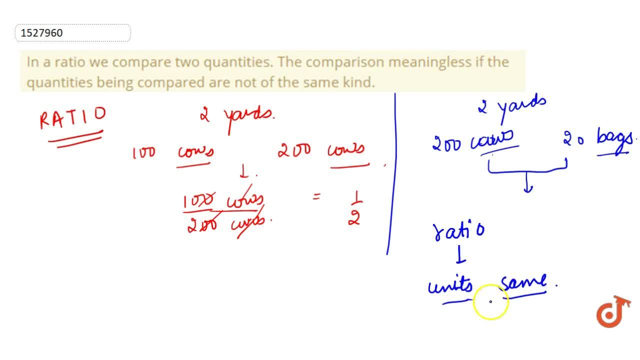 In a ratio we compare two quantities. The comparison meaningless if the quantities being compared are not of the same kind.