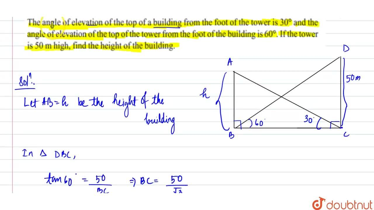 Solution for The angle of  elevation of the top of a building f