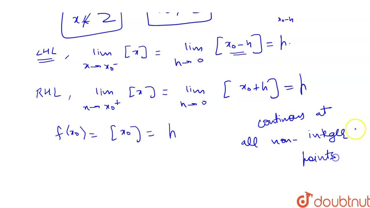 Find all the points of discontinuity of the greatest  integer function defined by f(x) = [x], where [x] denotes the greatest integer less than  or equal to x.