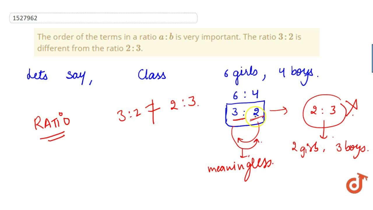 The order of the terms in a ratio a : b is very important. The ratio 3 : 2 is different from the ratio 2 : 3.