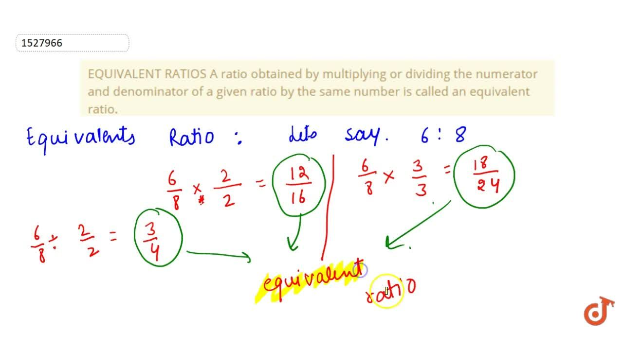 EQUIVALENT RATIOS A ratio obtained by multiplying or dividing the numerator and denominator of a given ratio by the same number is called an equivalent ratio.