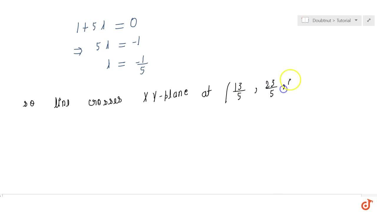Solution for Find the coordinates of the point  where the line