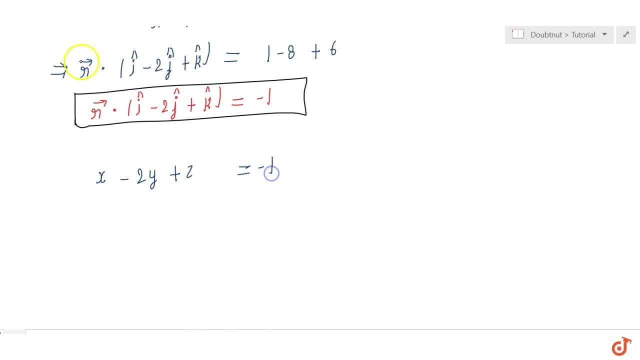 Solution for Find the vector and cartesian equations of the  pl