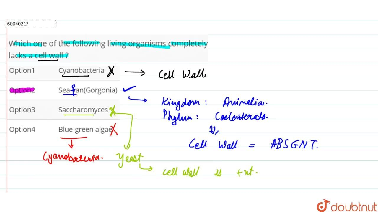 Solution for Which one of the following living organisms comple
