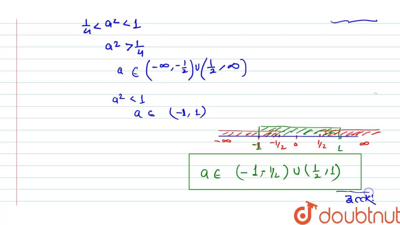 Solution for The equation sin^6x+cos^6x=a^2 has real solution