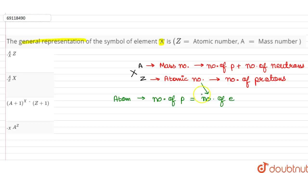 Solution for The general representation of the symbol of elemen