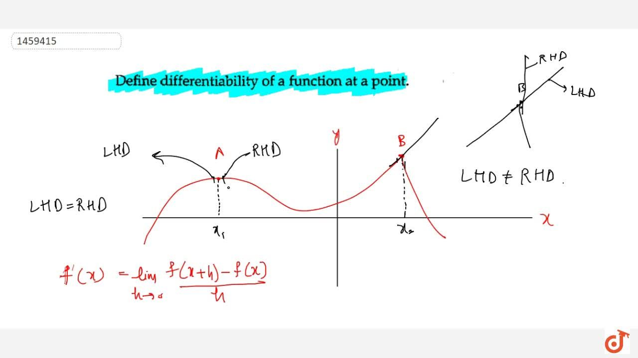 Solution for Define differentiability   of a function at a poi