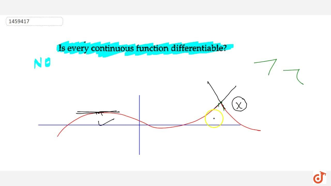 Solution for Is every continuous   function differentiable?