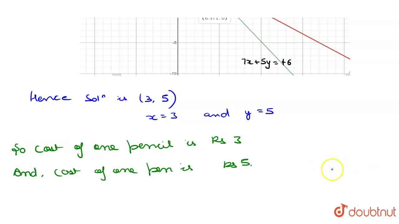 From the pair of linear equations in the following  problems, and find their solutions graphically.(i)      10 students of Class X took pan in a Mathematics quiz. If the  number of girls is 4 more than the number of boys, find the number of boys  and girls who took part in the quiz.(ii)     5 pencils and 7 pens  together cost Rs 50, whereas 7 pencils and 5 pens together cost Rs 46. Find  the cost of one pencil and that of one pen.