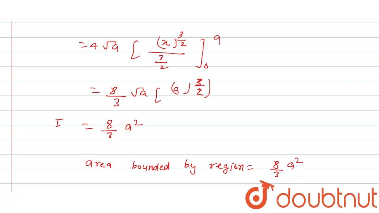 Solution for Examples: Find the area bounded by the parabola y