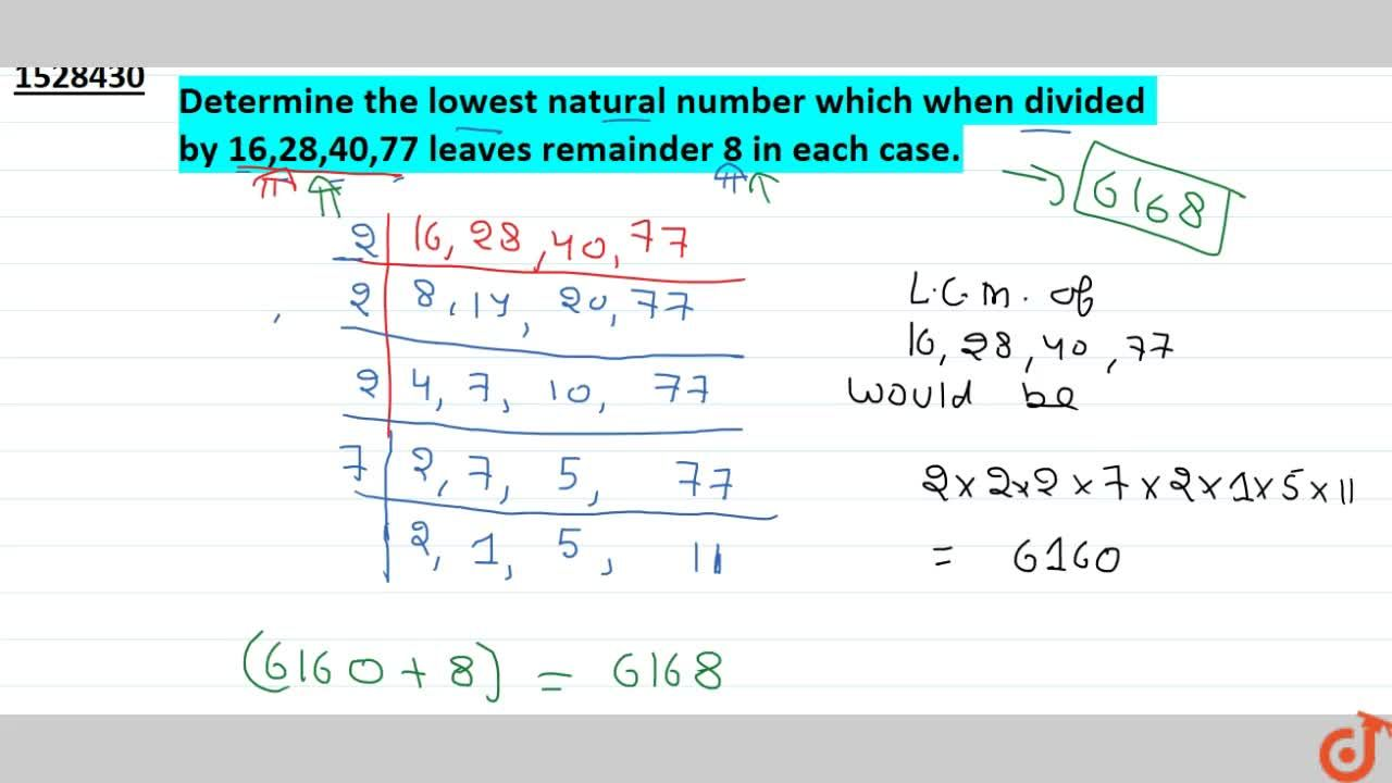Determine the lowest natural number which when divided by 16,28,40,77 leaves remainder 8 in each case.