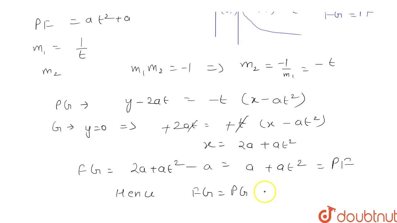 Solution for The normal at a point P on the parabola y^2 = 4ax