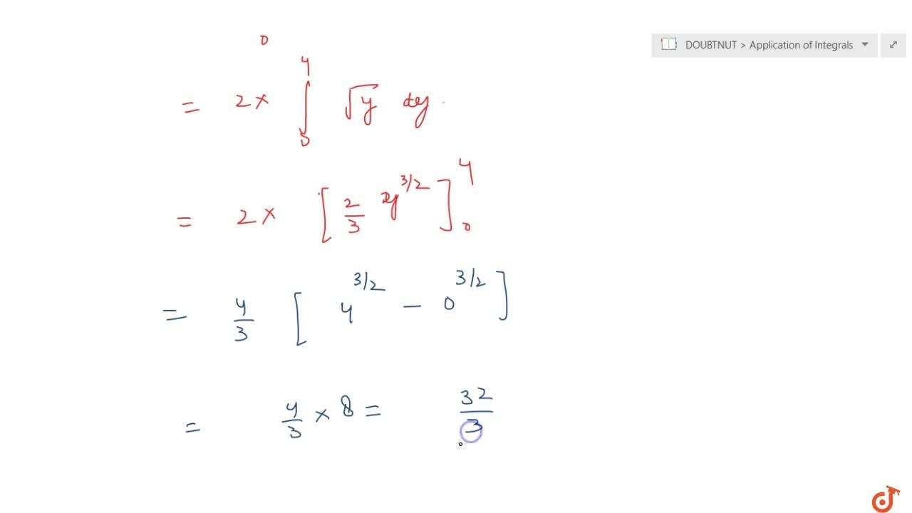 Find the area of the region  bounded by the curve y=x^2and the line y = 4.