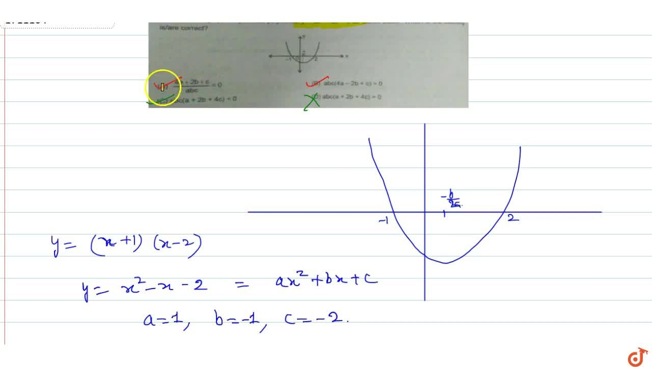 Consider the graph of quadratic polynomial y = ax^2 + bx + c as shown below. Which of the following is,are correct?