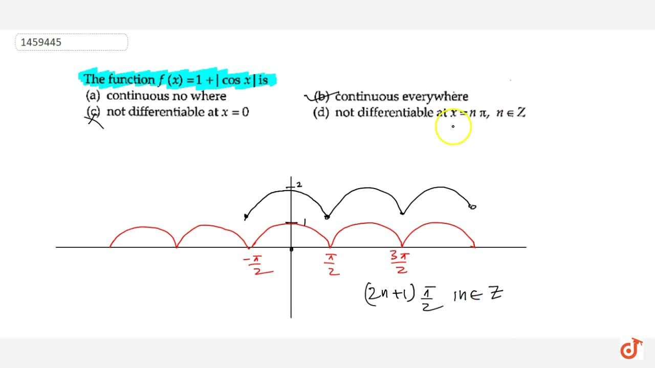 The function f(x)=1+|cosx| is (a) continuous no   where (b) continuous everywhere (c) not differentiable   at x=0  (d) not differentiable   at x=npi,\ \ n in  Z