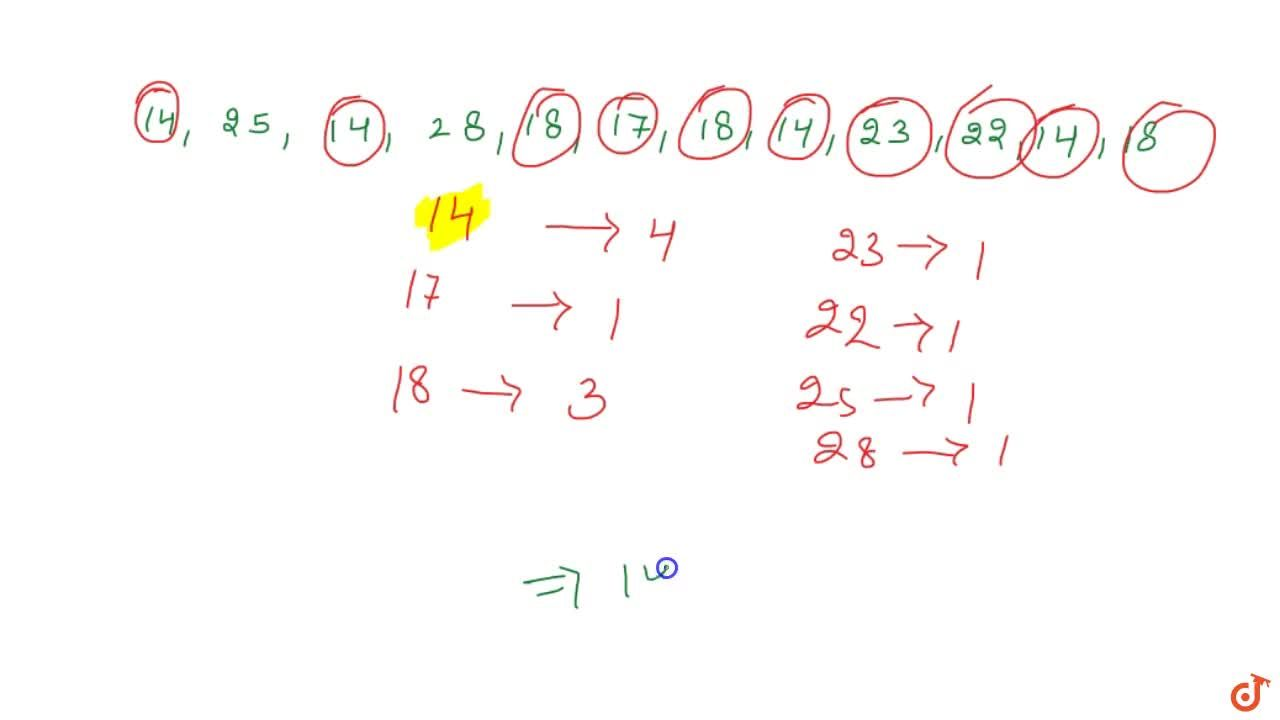 Find the mode of 14, 25, 14, 28, 18, 17, 18, 14, 23,  22, 14, 18.