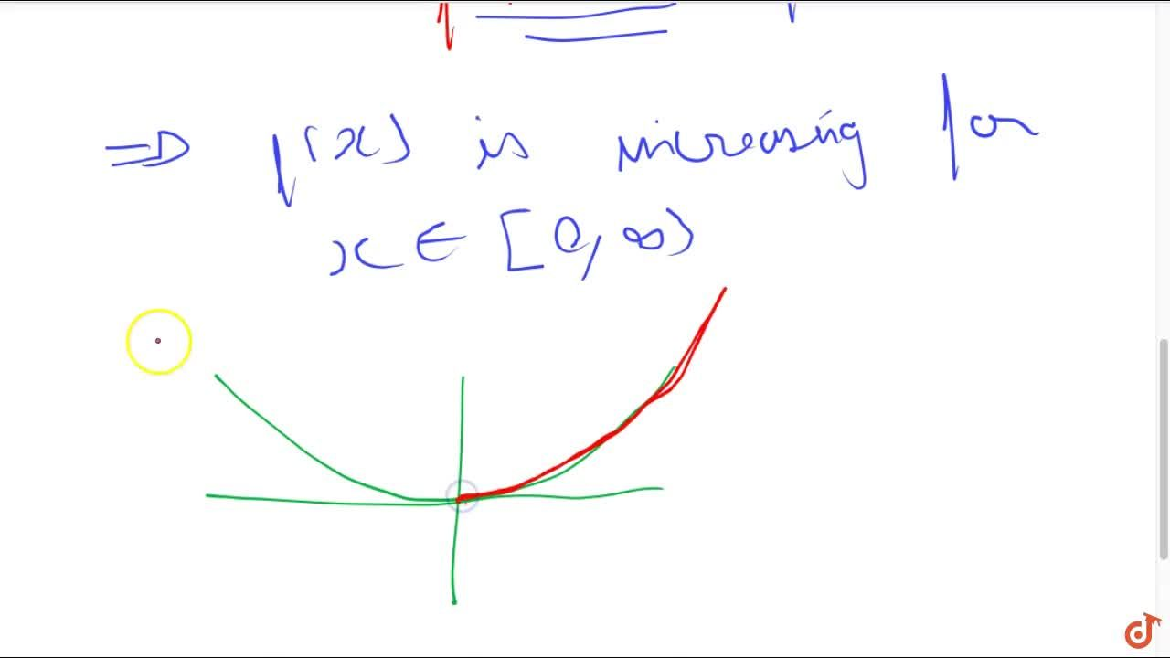 Solution for Show that the function f(x)=x^2 is strictly incr