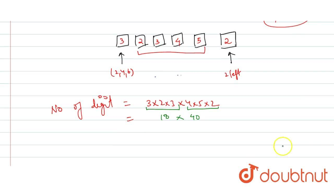 Solution for The number of six digit numbers that can be formed