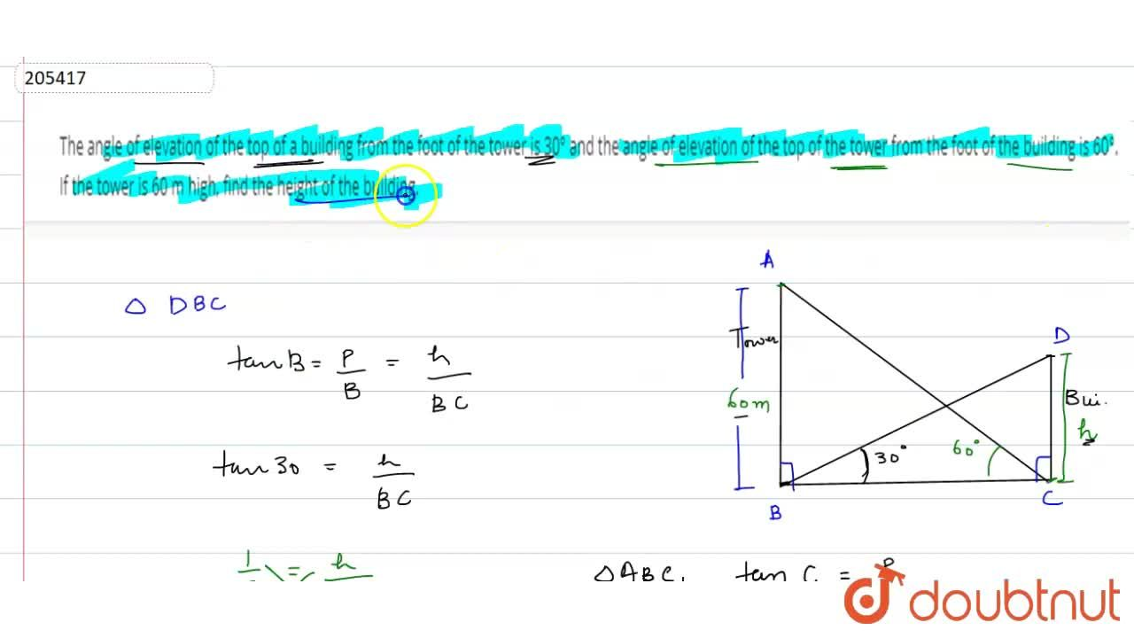 Solution for The angle of elevation of the top of a building fr