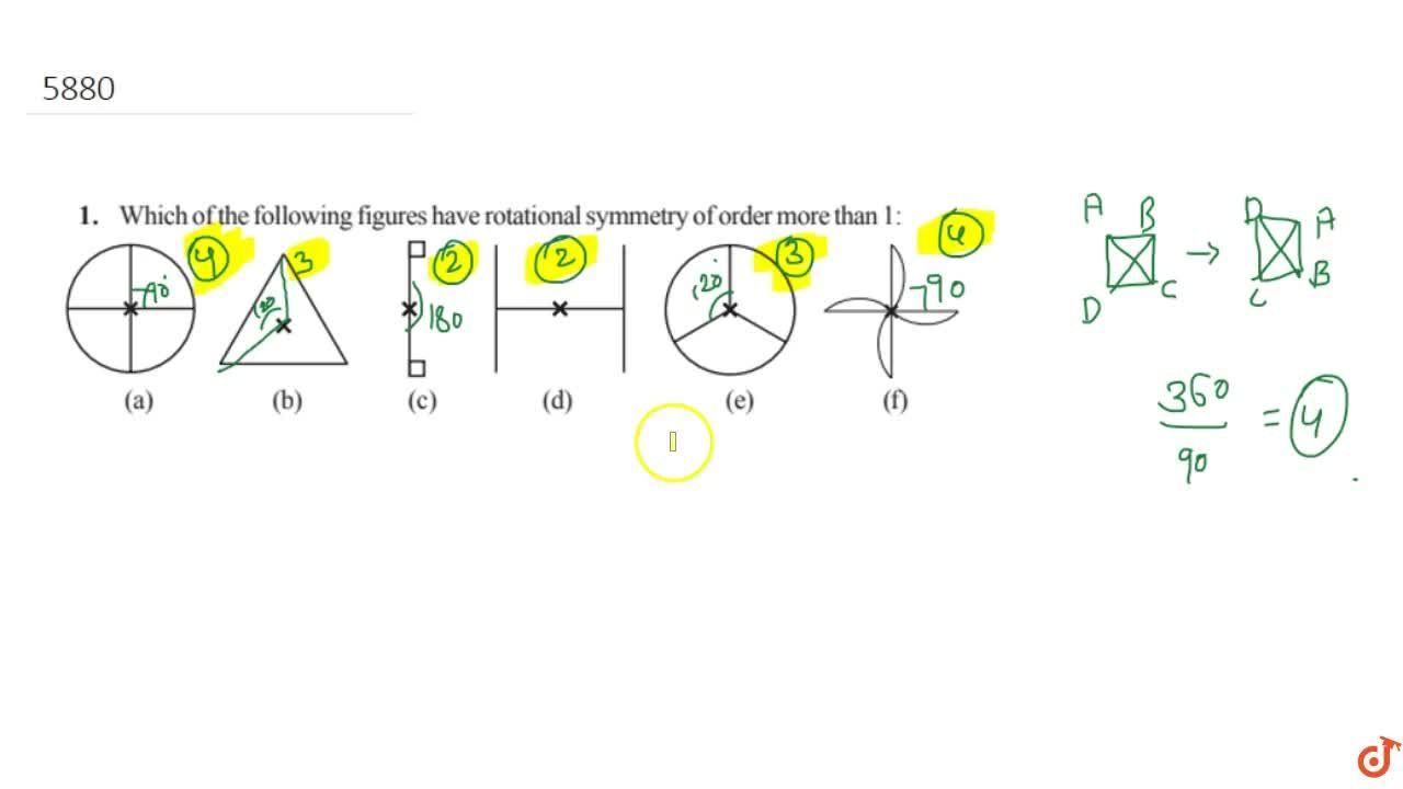 Solution for Which of the following figures have rotational  sy