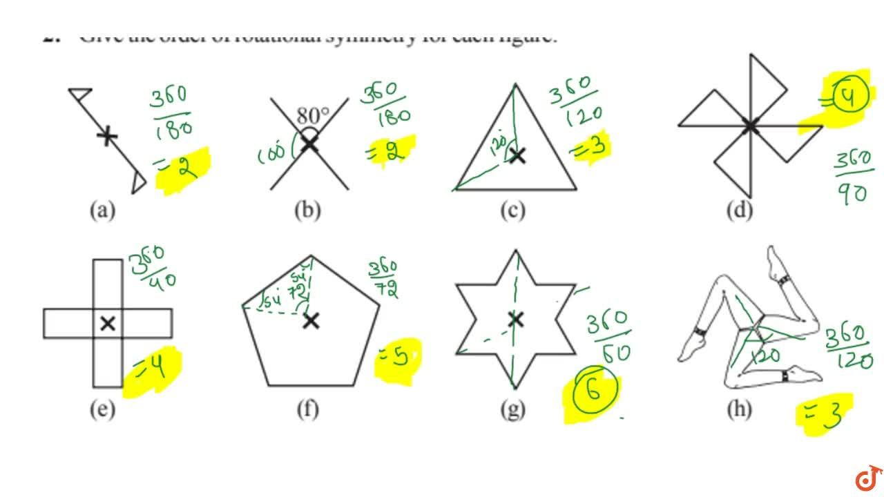Solution for Give the order of rotational symmetry for each  fi