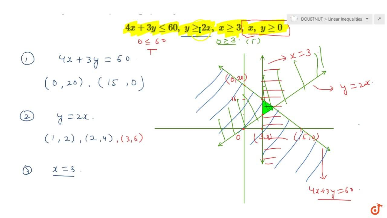 Solve the system of inequalities graphically :4x+3ylt=60 ,ygeq2x ,xgeq3,x ,ygeq0.