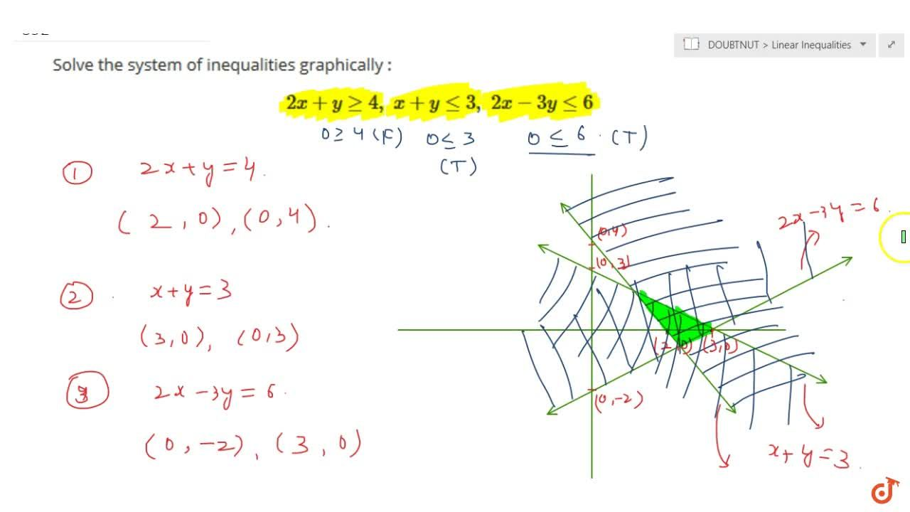 Solve the system of inequalities graphically :2x+ygeq4,x+ylt=3,2x-3ylt=6.